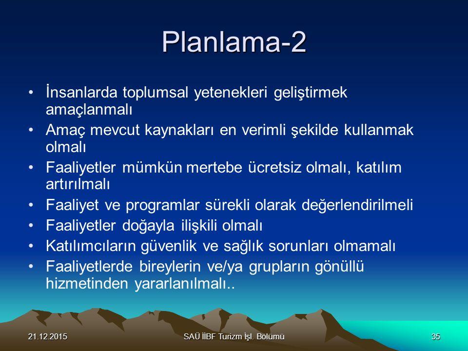 21.12.2015SAÜ İİBF Turizm İşl. Bölümü35 Planlama-2 İnsanlarda toplumsal yetenekleri geliştirmek amaçlanmalı Amaç mevcut kaynakları en verimli şekilde