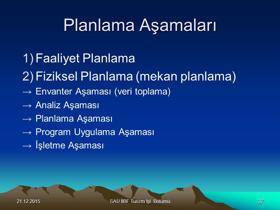 21.12.2015SAÜ İİBF Turizm İşl. Bölümü37 Planlama Aşamaları 1)Faaliyet Planlama 2)Fiziksel Planlama (mekan planlama) →Envanter Aşaması (veri toplama) →