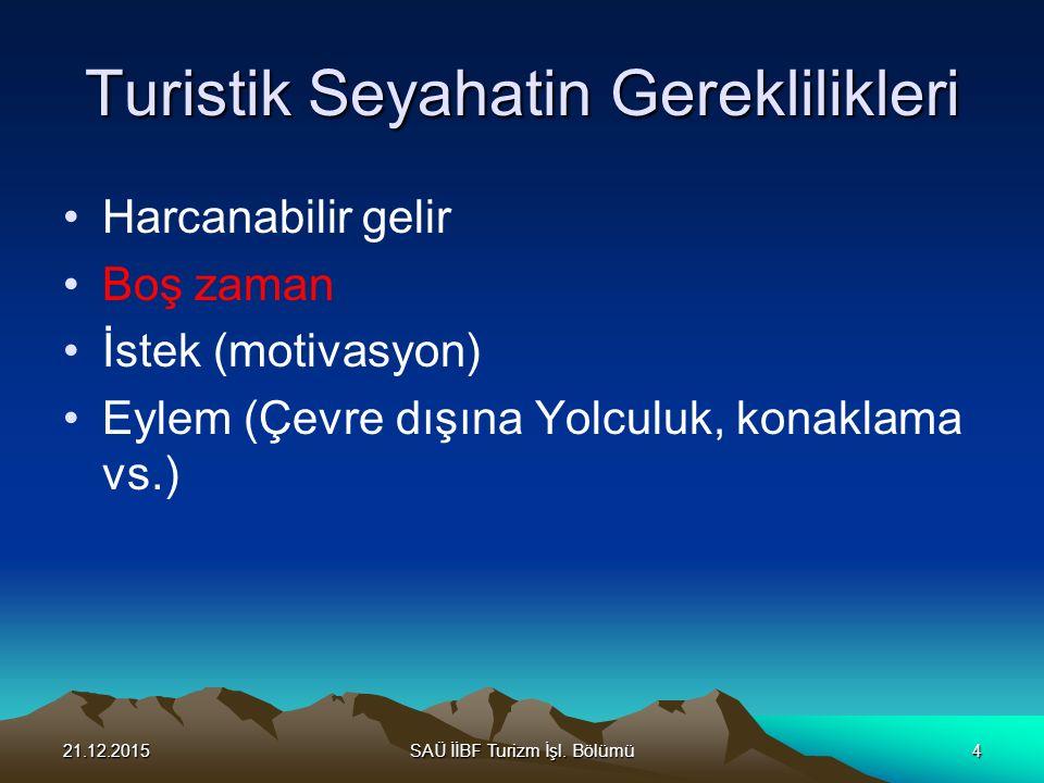 21.12.2015SAÜ İİBF Turizm İşl.Bölümü15 Ortalama yaşam süresi artmakta !!.