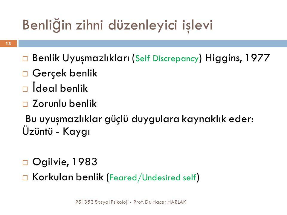 Benli ğ in zihni düzenleyici işlevi  Benlik Uyuşmazlıkları ( Self Discrepancy ) Higgins, 1977  Gerçek benlik  İ deal benlik  Zorunlu benlik Bu uyuşmazlıklar güçlü duygulara kaynaklık eder: Üzüntü - Kaygı  Ogilvie, 1983  Korkulan benlik ( Feared/Undesired self ) PS İ 353 Sosyal Psikoloji - Prof.
