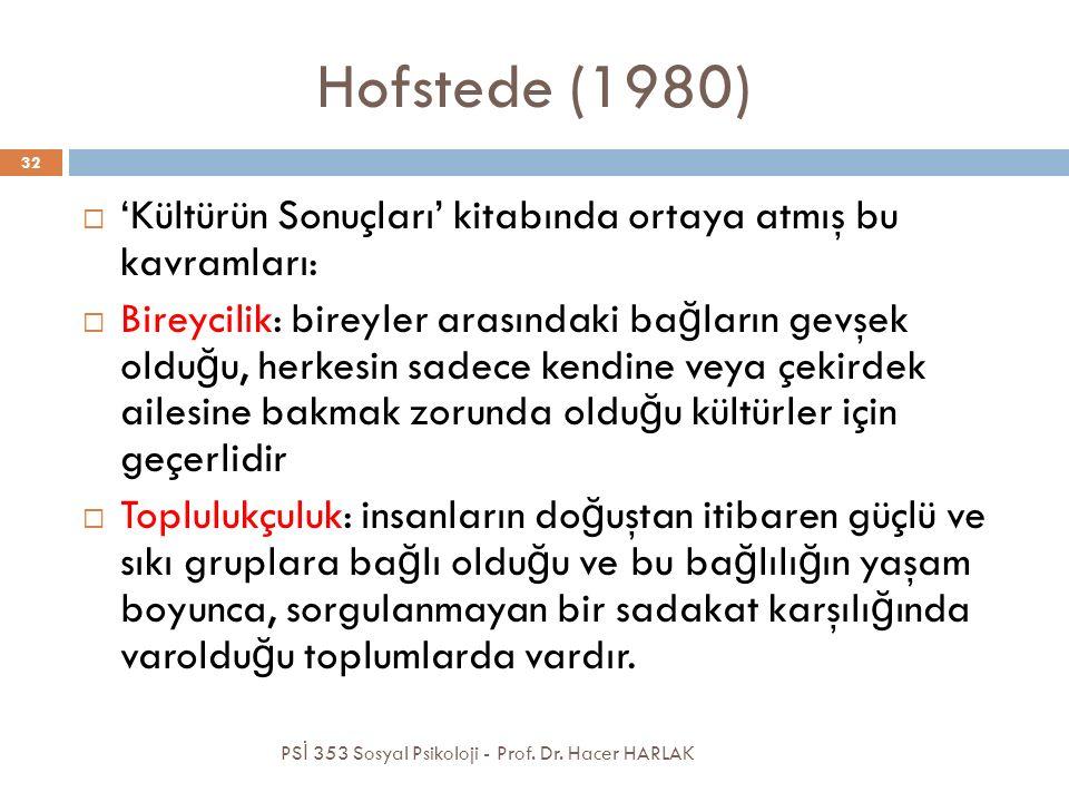 Hofstede (1980) PS İ 353 Sosyal Psikoloji - Prof. Dr. Hacer HARLAK 32  'Kültürün Sonuçları' kitabında ortaya atmış bu kavramları:  Bireycilik: birey