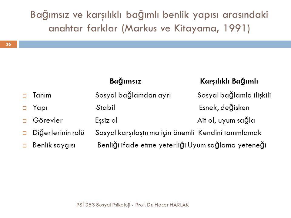 Ba ğ ımsız ve karşılıklı ba ğ ımlı benlik yapısı arasındaki anahtar farklar (Markus ve Kitayama, 1991) PS İ 353 Sosyal Psikoloji - Prof. Dr. Hacer HAR
