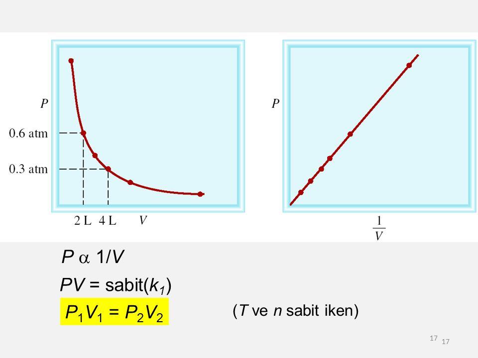 17 P  1/V PV = sabit(k 1 ) P 1 V 1 = P 2 V 2 (T ve n sabit iken)
