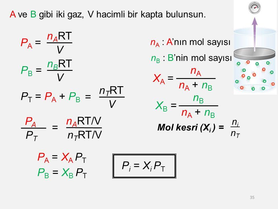 35 A ve B gibi iki gaz, V hacimli bir kapta bulunsun. P A = n A RT V P B = n B RT V n A : A'nın mol sayısı n B : B'nin mol sayısı P T = P A + P B X A