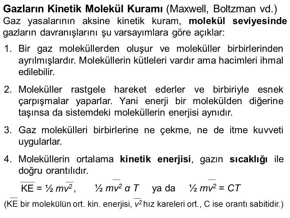Gazların Kinetik Molekül Kuramı (Maxwell, Boltzman vd.) Gaz yasalarının aksine kinetik kuram, molekül seviyesinde gazların davranışlarını şu varsayıml