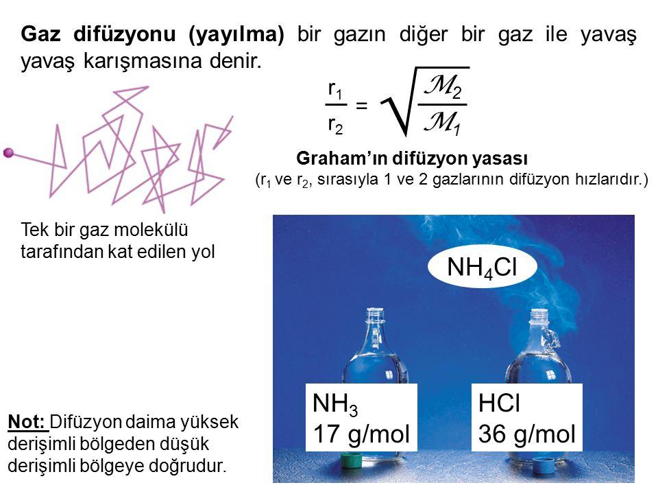44 Gaz difüzyonu (yayılma) bir gazın diğer bir gaz ile yavaş yavaş karışmasına denir. NH 3 17 g/mol HCl 36 g/mol NH 4 Cl r1r1 r2r2 M2M2 M1M1  = Tek b