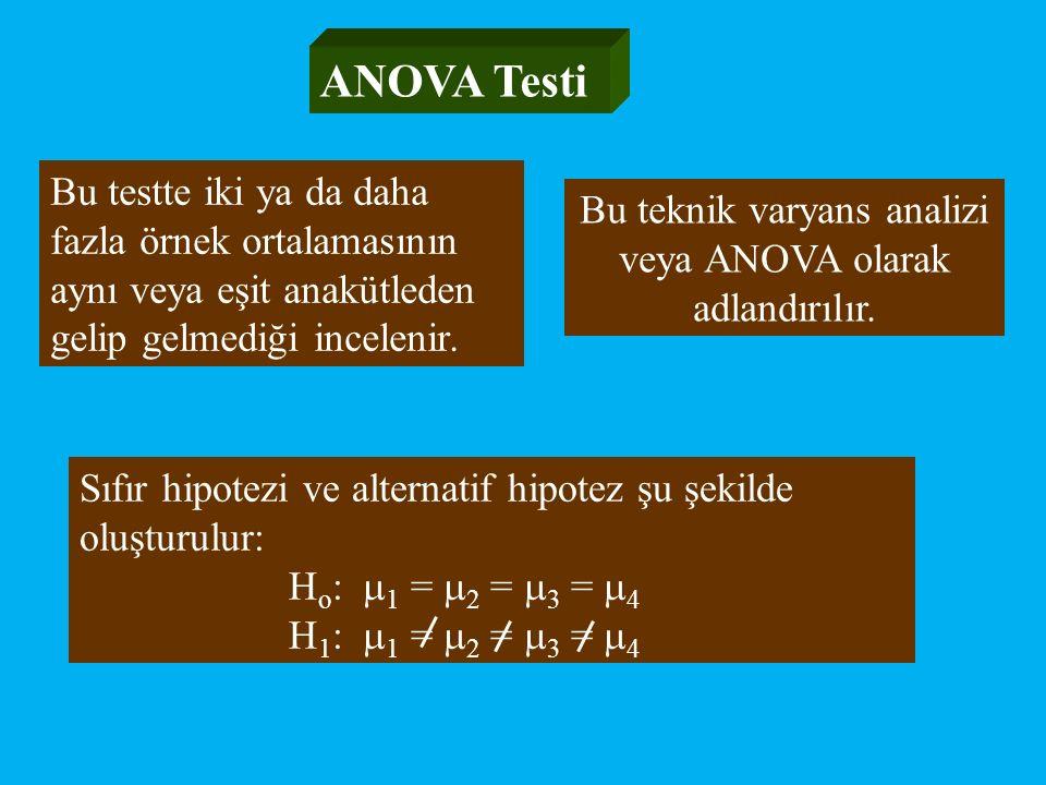 Sıfır hipotezi ve alternatif hipotez şu şekilde oluşturulur: H o :  1 =  2 =  3 =  4 H 1 :  1 =  2 =  3 =  4 ANOVA Testi Bu testte iki ya da daha fazla örnek ortalamasının aynı veya eşit anakütleden gelip gelmediği incelenir.