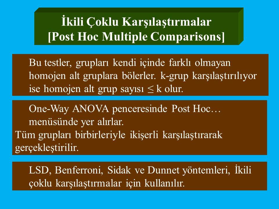 İkili Çoklu Karşılaştırmalar [Post Hoc Multiple Comparisons] Bu testler, grupları kendi içinde farklı olmayan homojen alt gruplara bölerler. k-grup ka