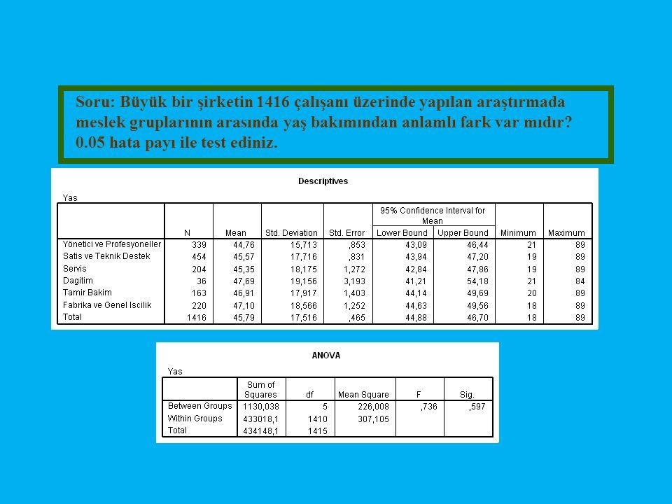 Soru: Büyük bir şirketin 1416 çalışanı üzerinde yapılan araştırmada meslek gruplarının arasında yaş bakımından anlamlı fark var mıdır? 0.05 hata payı