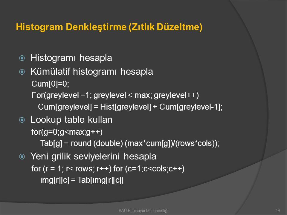 Histogram Denkleştirme (Zıtlık Düzeltme)  Histogramı hesapla  Kümülatif histogramı hesapla Cum[0]=0; For(greylevel =1; greylevel < max; greylevel++)