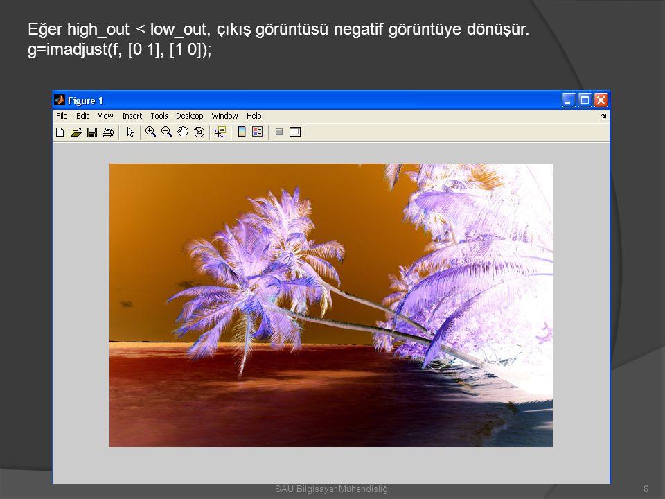 Eğer high_out < low_out, çıkış görüntüsü negatif görüntüye dönüşür. g=imadjust(f, [0 1], [1 0]); 6SAÜ Bilgisayar Mühendisliği