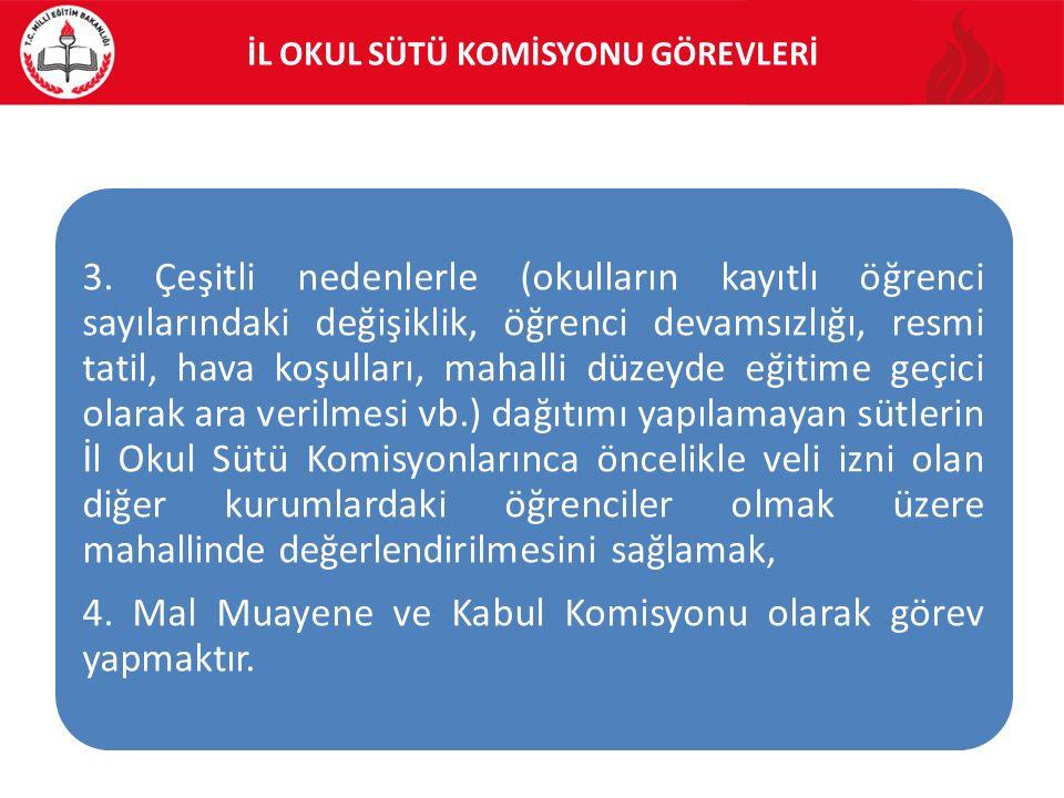 İL OKUL SÜTÜ KOMİSYONU GÖREVLERİ 3.