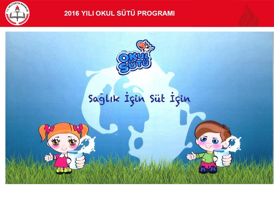 SUNUM PLANI I.2016 Yılı Okul Sütü ProgramıII. 2016 Yılı Okul Sütü Programı Uygulama RehberiIII.