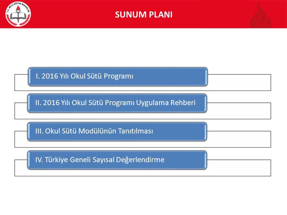 SUNUM PLANI I. 2016 Yılı Okul Sütü ProgramıII. 2016 Yılı Okul Sütü Programı Uygulama RehberiIII.