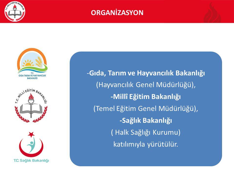 ORGANİZASYON -Gıda, Tarım ve Hayvancılık Bakanlığı (Hayvancılık Genel Müdürlüğü), -Millî Eğitim Bakanlığı (Temel Eğitim Genel Müdürlüğü), -Sağlık Bakanlığı ( Halk Sağlığı Kurumu) katılımıyla yürütülür.