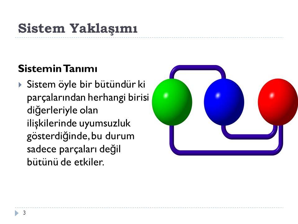 Sistem Yaklaşımı Sistemin Tanımı  Sistem öyle bir bütündür ki parçalarından herhangi birisi di ğ erleriyle olan ilişkilerinde uyumsuzluk gösterdi ğ inde, bu durum sadece parçaları de ğ il bütünü de etkiler.