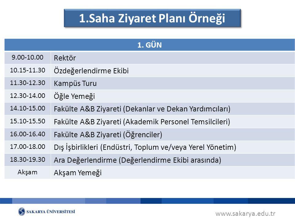 www.sakarya.edu.tr 1.Saha Ziyaret Planı Örneği 1.