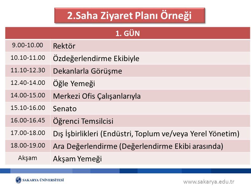 www.sakarya.edu.tr 2.Saha Ziyaret Planı Örneği 1.