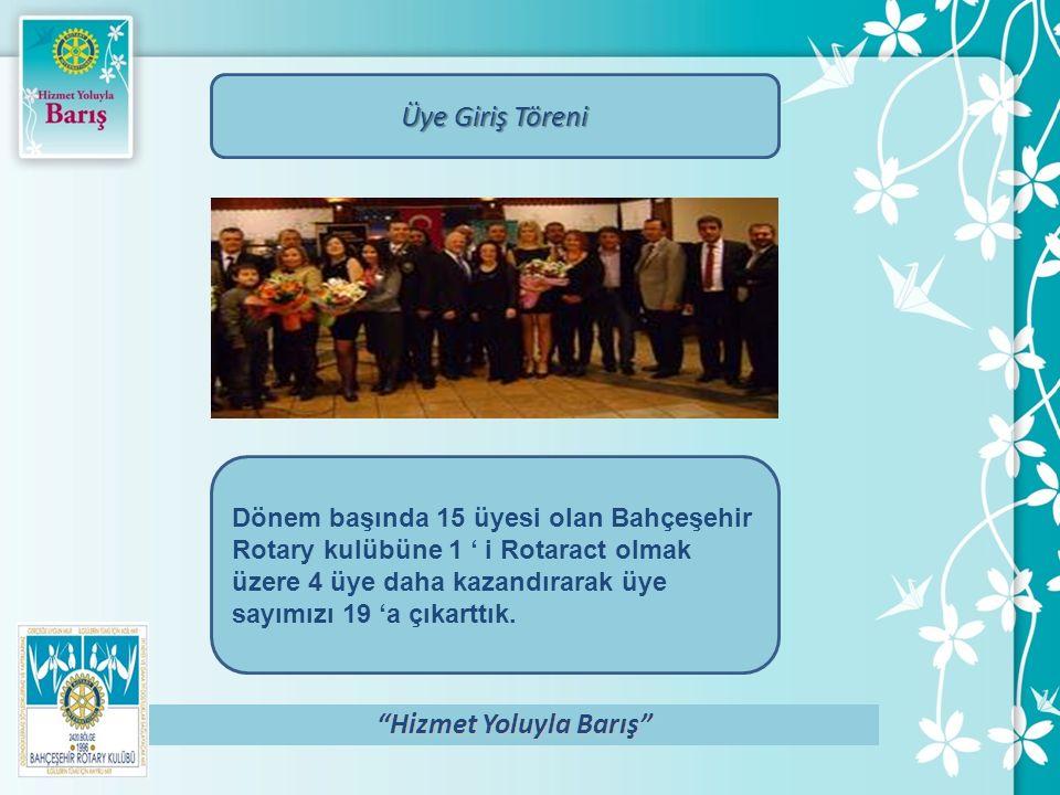 Hizmet Yoluyla Barış Üye Giriş Töreni Dönem başında 15 üyesi olan Bahçeşehir Rotary kulübüne 1 ' i Rotaract olmak üzere 4 üye daha kazandırarak üye sayımızı 19 'a çıkarttık.