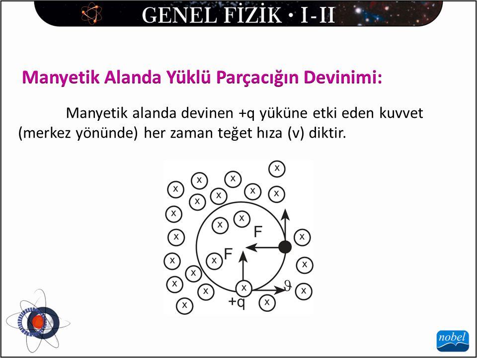 Manyetik alanda devinen +q yüküne etki eden kuvvet (merkez yönünde) her zaman teğet hıza (v) diktir.