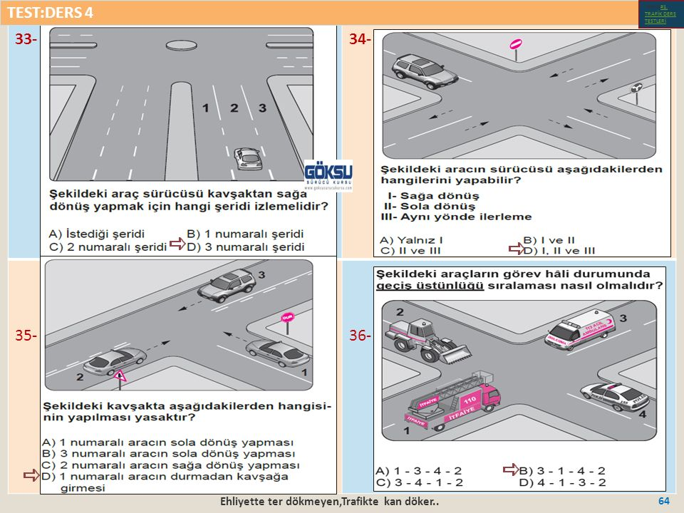 Ehliyette ter dökmeyen,Trafikte kan döker.. 64 33-34- 35-36- TEST:DERS 4 Test-1-#1.