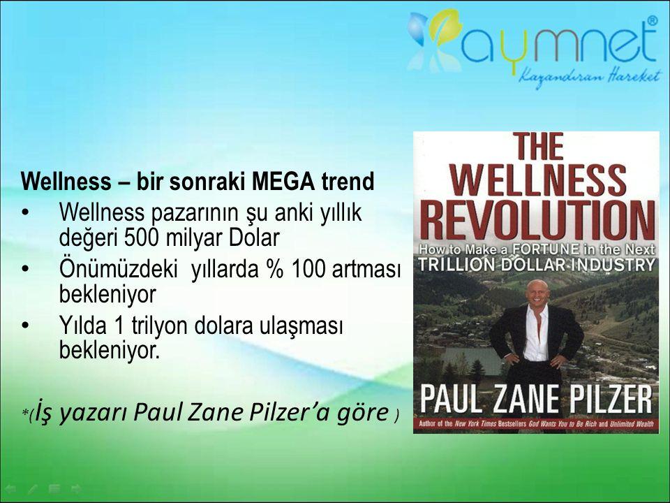 Wellness – bir sonraki MEGA trend Wellness pazarının şu anki yıllık değeri 500 milyar Dolar Önümüzdeki yıllarda % 100 artması bekleniyor Yılda 1 trilyon dolara ulaşması bekleniyor.