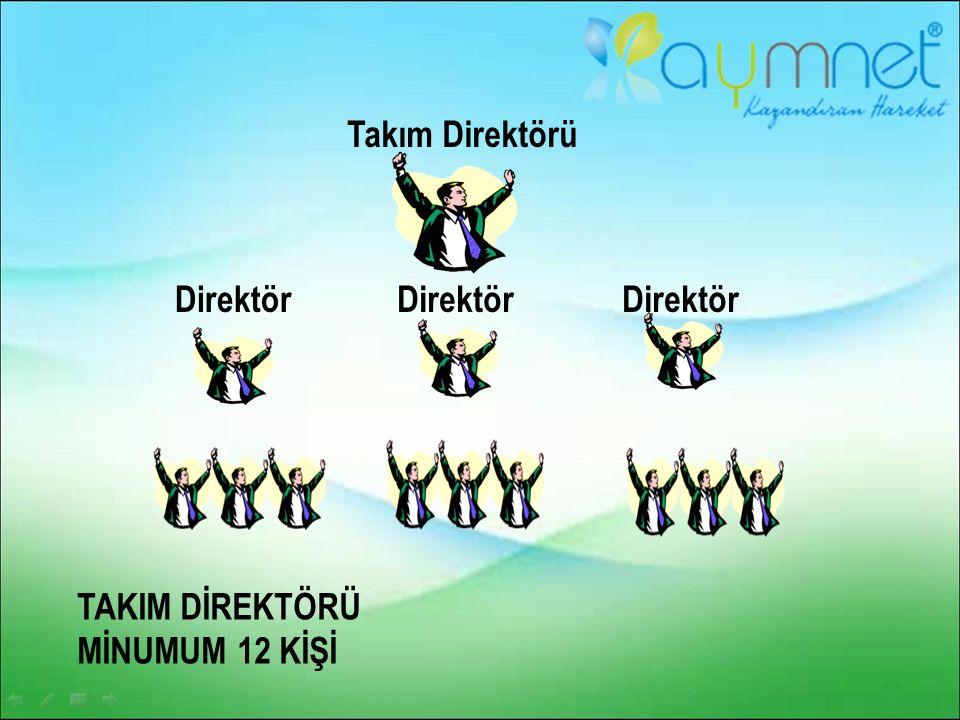 TAKIM DİREKTÖRÜ MİNUMUM 12 KİŞİ Direktör Takım Direktörü
