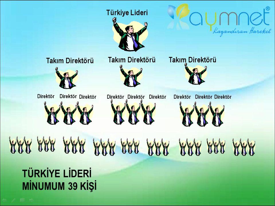 TÜRKİYE LİDERİ MİNUMUM 39 KİŞİ Takım Direktörü Türkiye Lideri Direktör
