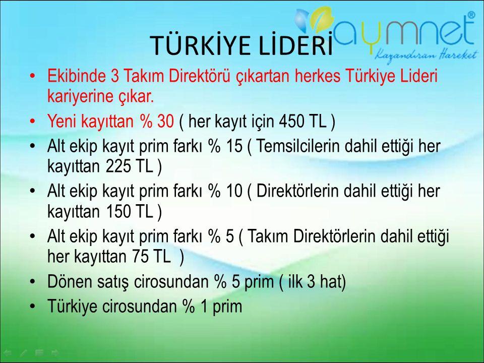 Ekibinde 3 Takım Direktörü çıkartan herkes Türkiye Lideri kariyerine çıkar.