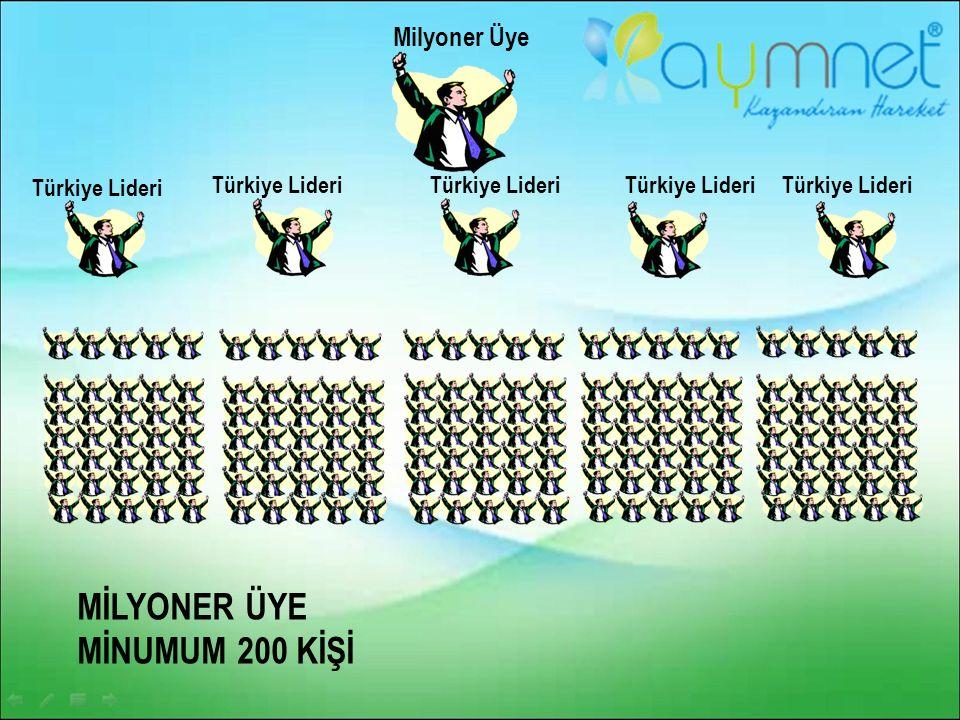 MİLYONER ÜYE MİNUMUM 200 KİŞİ Milyoner Üye Türkiye Lideri