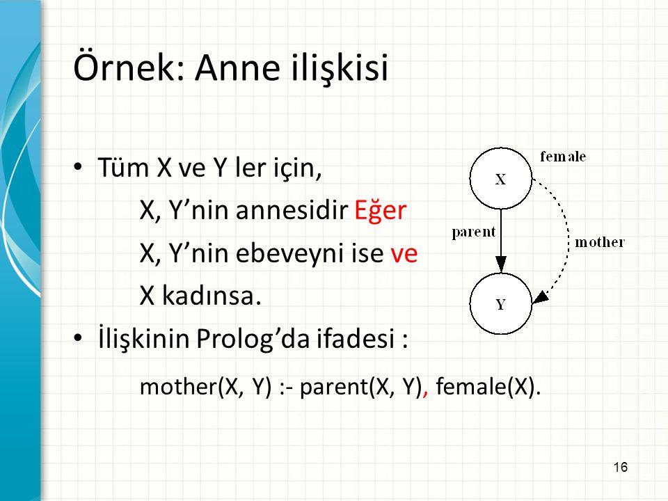 16 Örnek: Anne ilişkisi Tüm X ve Y ler için, X, Y'nin annesidir Eğer X, Y'nin ebeveyni ise ve X kadınsa.