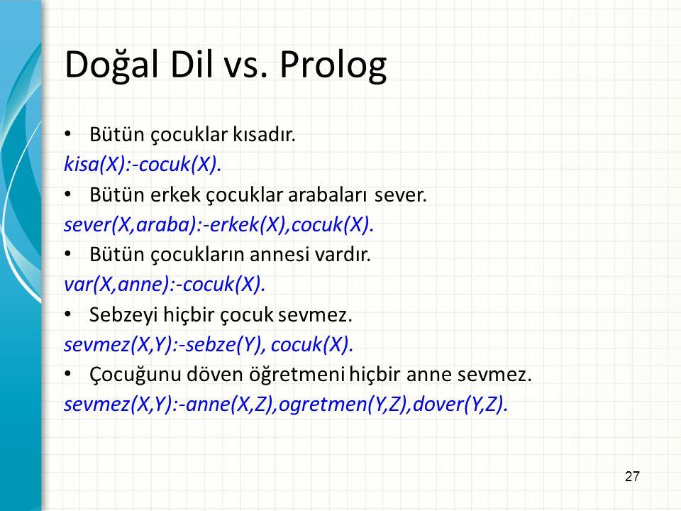 27 Doğal Dil vs. Prolog Bütün çocuklar kısadır. kisa(X):-cocuk(X).