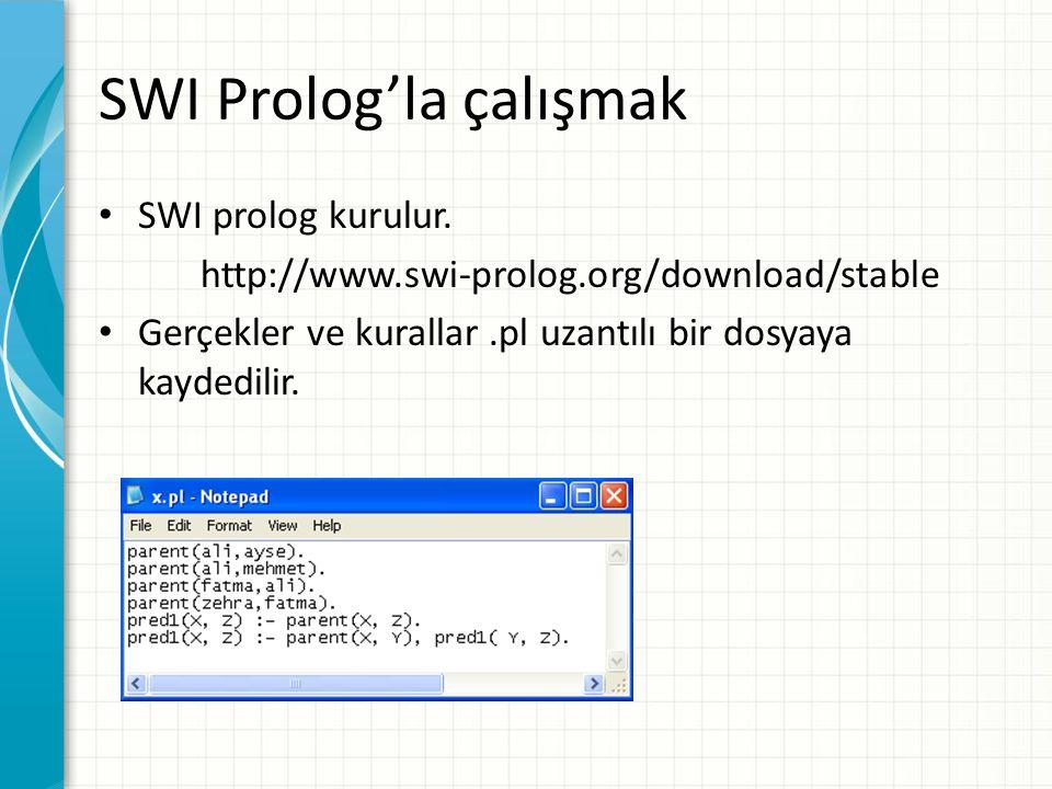 SWI Prolog'la çalışmak SWI prolog kurulur.