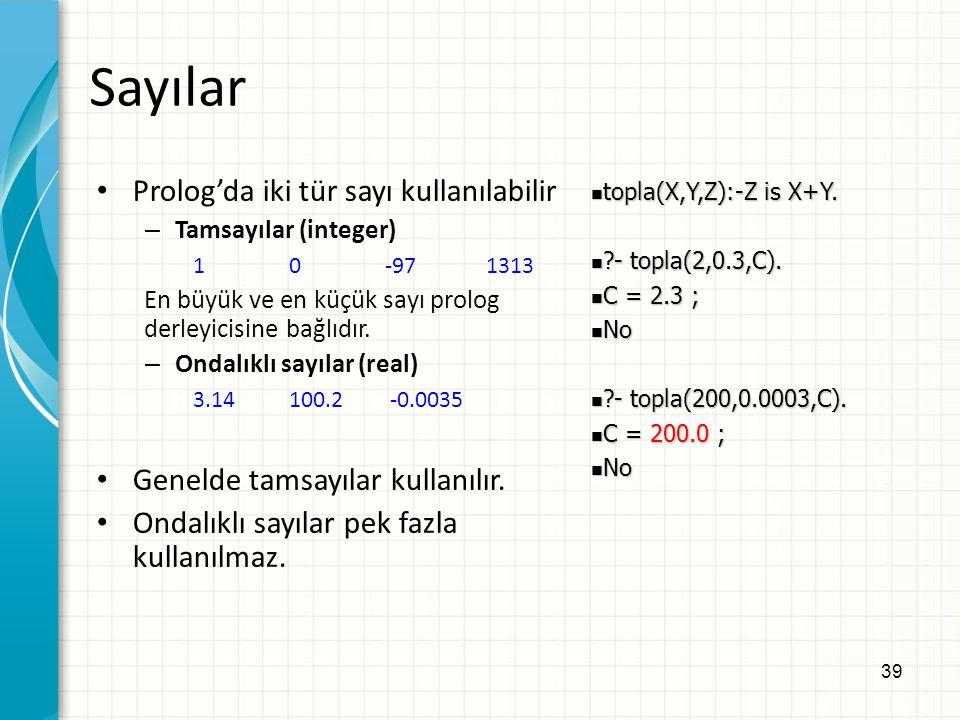 39 Sayılar Prolog'da iki tür sayı kullanılabilir – Tamsayılar (integer) 10-97 1313 En büyük ve en küçük sayı prolog derleyicisine bağlıdır.
