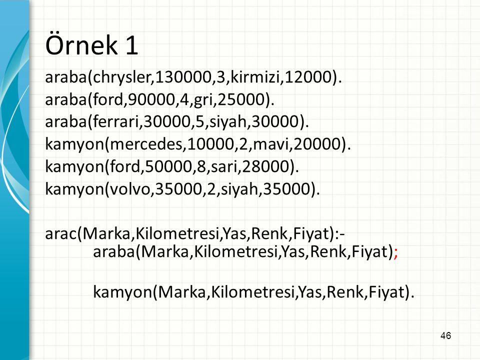 46 Örnek 1 araba(chrysler,130000,3,kirmizi,12000).