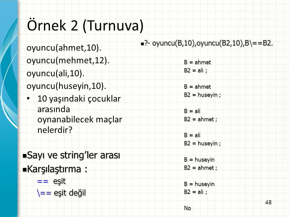 48 Örnek 2 (Turnuva) oyuncu(ahmet,10). oyuncu(mehmet,12).