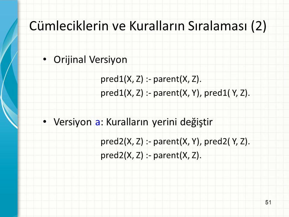 51 Cümleciklerin ve Kuralların Sıralaması (2) Orijinal Versiyon pred1(X, Z) :- parent(X, Z).