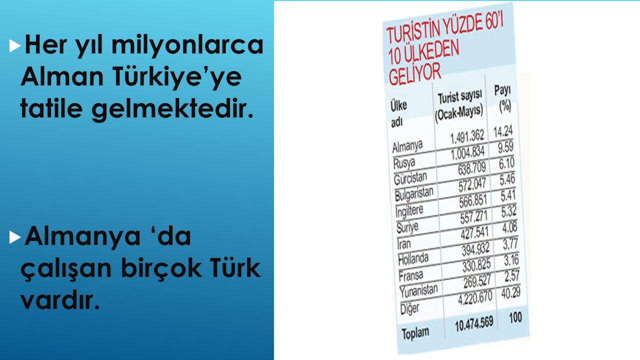  Her yıl milyonlarca Alman Türkiye'ye tatile gelmektedir.