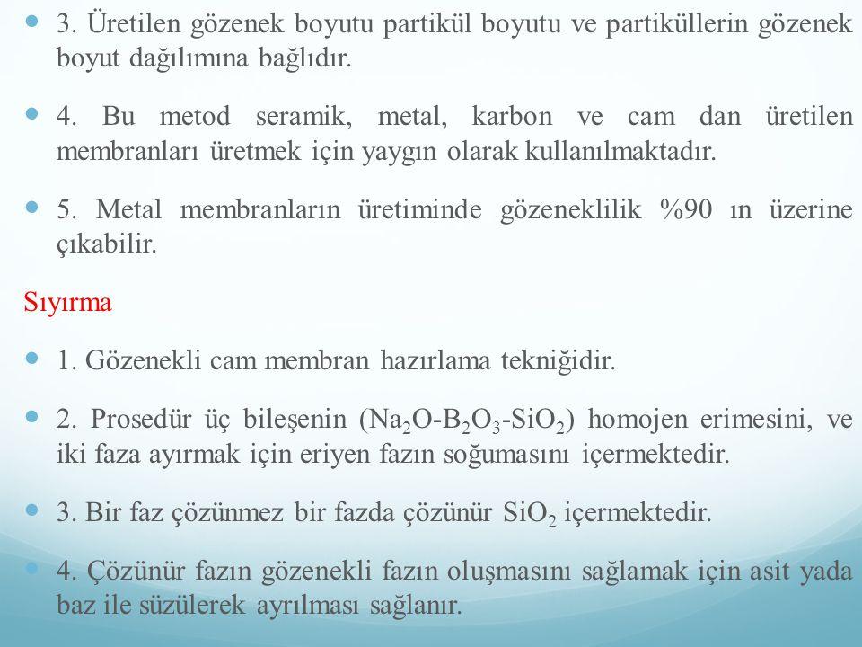 3. Üretilen gözenek boyutu partikül boyutu ve partiküllerin gözenek boyut dağılımına bağlıdır. 4. Bu metod seramik, metal, karbon ve cam dan üretilen