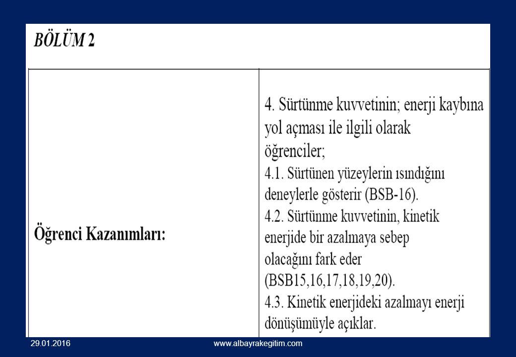 29.01.2016 www.albayrakegitim.com