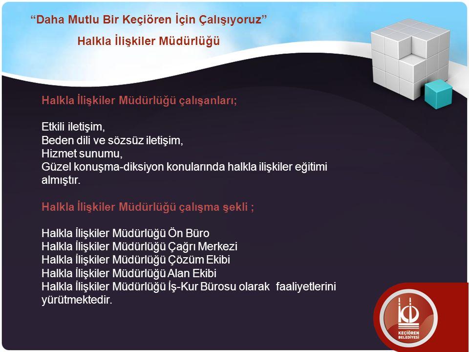 Şahsen Başvuru Ak Masa Call Center 444 52 76 (KCRN) 361 06 00 İnternet Yoluyla Başvuru akmasa@kecioren.bel.tr Sosyal Medya ( twitter,facebook ) Bimer ( Başbakanlık İletişim Merkezi) Yoluyla başvuru Cimer ( Cumhurbaşkanlık İletişim Merkezi) Yoluyla başvuru Bilgi Edinme ( Valilik ve Kaymakamlık ) Yoluyla Başvuru Mavi Masa (Ankara Büyükşehir Belediyesi) Yoluyla Başvuru İş-kur Adına Alınan İş Başvuruları Başvuru Yolları; Daha Mutlu Bir Keçiören İçin Çalışıyoruz Halkla İlişkiler Müdürlüğü