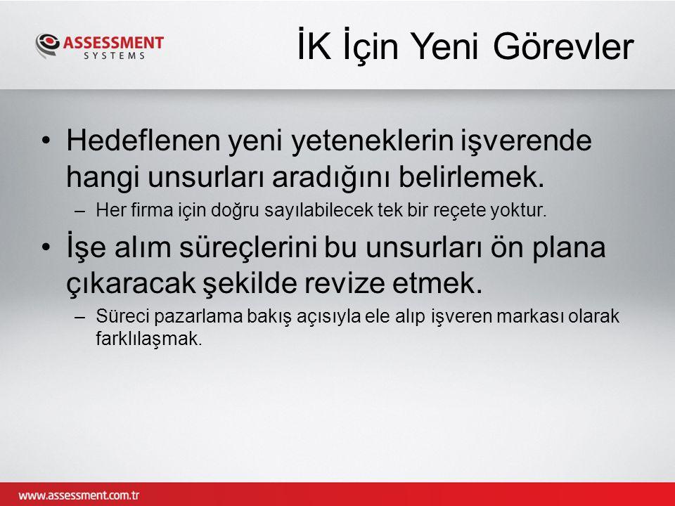 Aday Değerlendirme Süreci Adayın süreç boyunca pozitif bir deneyim yaşamasını sağlamak –Türkiye'de yeni mezun adaylar yetkililerin kendilerine güler yüz göstermesinden ve sordukları sorulara ilgiyle yanıt verilmesinden fazlasıyla olumlu yönde etkileniyor.