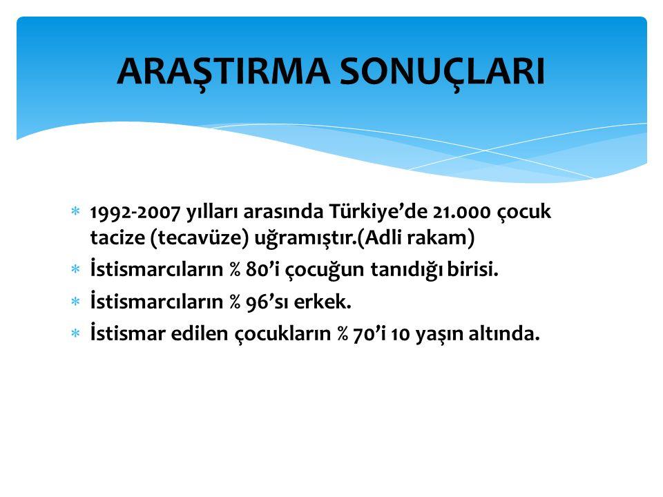  1992-2007 yılları arasında Türkiye'de 21.000 çocuk tacize (tecavüze) uğramıştır.(Adli rakam)  İstismarcıların % 80'i çocuğun tanıdığı birisi.