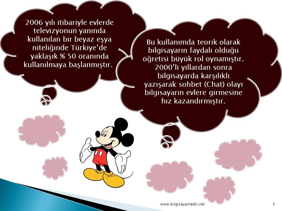 2006 yılı itibariyle evlerde televizyonun yanında kullanılan bir beyaz eşya niteliğinde Türkiye'de yaklaşık % 50 oranında kullanılmaya başlanmıştır. B