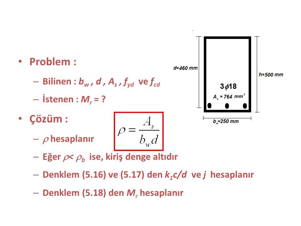 Problem : – Bilinen : b w, d, A s, f yd ve f cd – İstenen : M r = .