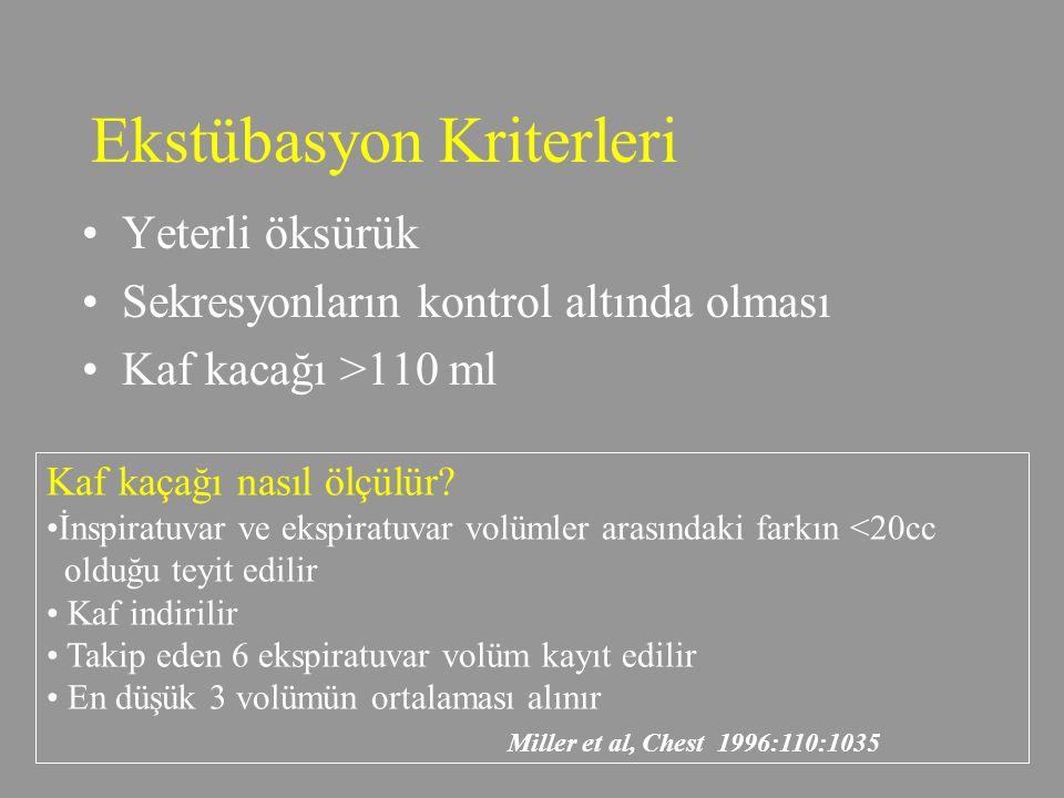 Ekstübasyon Kriterleri Yeterli öksürük Sekresyonların kontrol altında olması Kaf kacağı >110 ml Kaf kaçağı nasıl ölçülür.