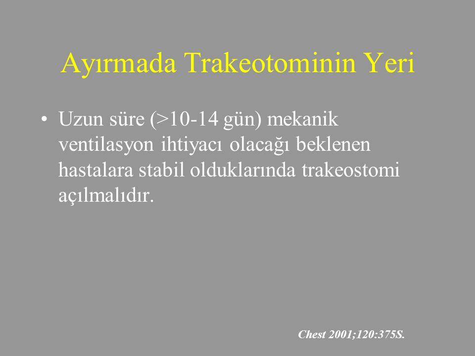 Ayırmada Trakeotominin Yeri Uzun süre (>10-14 gün) mekanik ventilasyon ihtiyacı olacağı beklenen hastalara stabil olduklarında trakeostomi açılmalıdır.
