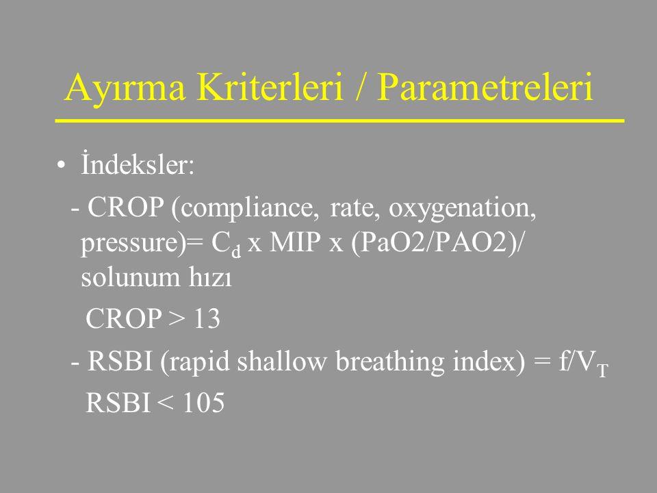 Ayırma Kriterleri / Parametreleri İndeksler: - CROP (compliance, rate, oxygenation, pressure)= C d x MIP x (PaO2/PAO2)/ solunum hızı CROP > 13 - RSBI (rapid shallow breathing index) = f/V T RSBI < 105