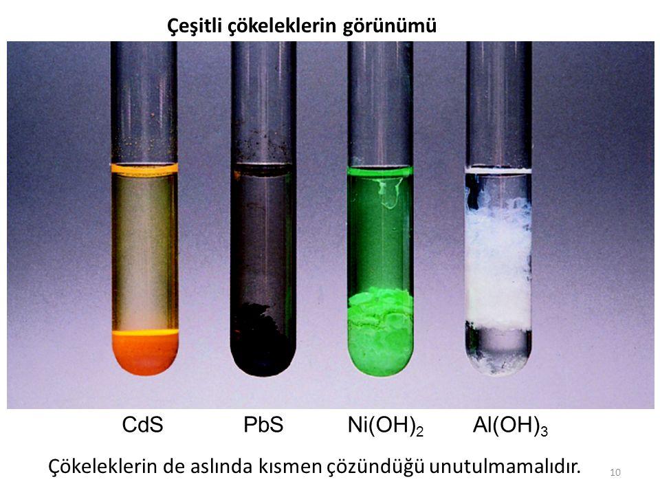 10 Çeşitli çökeleklerin görünümü CdSPbSNi(OH) 2 Al(OH) 3 Çökeleklerin de aslında kısmen çözündüğü unutulmamalıdır.
