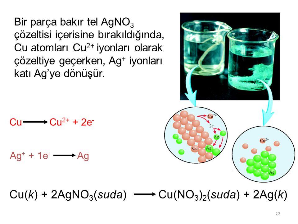 22 Cu(k) + 2AgNO 3 (suda) Cu(NO 3 ) 2 (suda) + 2Ag(k) Cu Cu 2+ + 2e - Ag + + 1e - Ag Bir parça bakır tel AgNO 3 çözeltisi içerisine bırakıldığında, Cu
